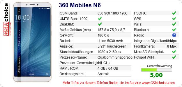 360 Mobiles N6 technische Daten