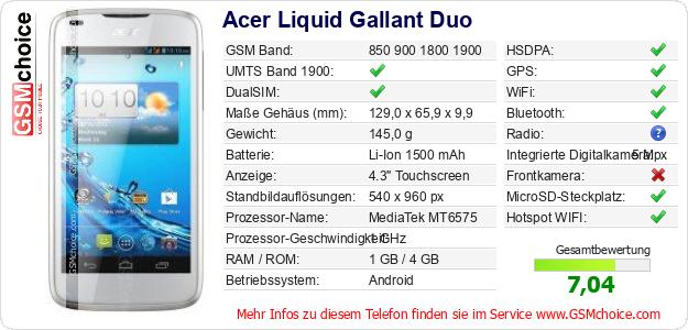 Acer Liquid Gallant Duo technische Daten