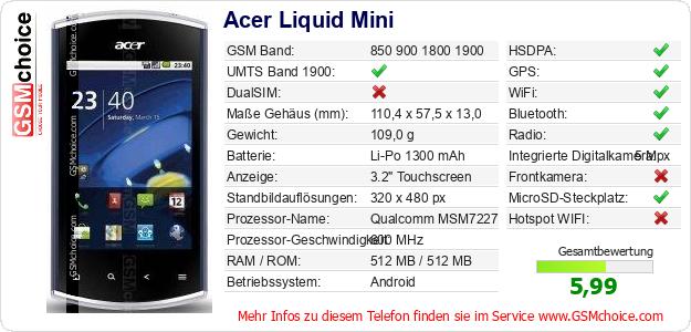Acer Liquid Mini technische Daten