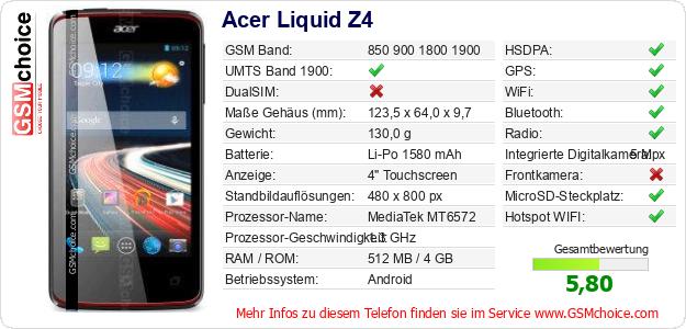 Acer Liquid Z4 technische Daten