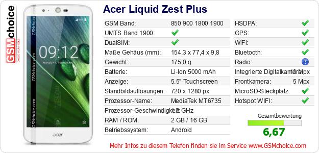 Acer Liquid Zest Plus technische Daten