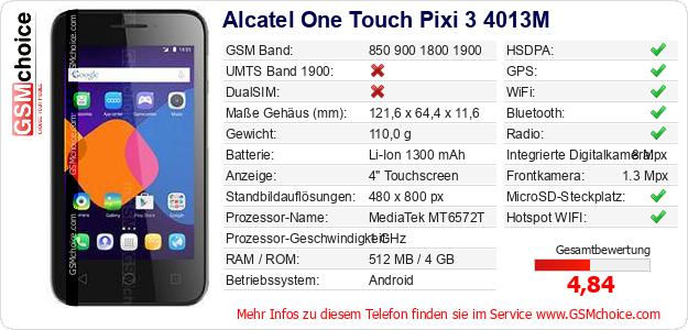 Daten Des Mobiltelefons Auf Ihrer Seite Alcatel One Touch