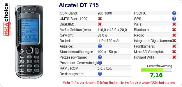 Alcatel OT 715 technische Daten