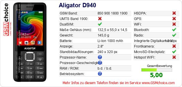 Aligator D940 technische Daten