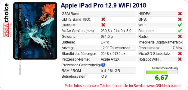 Apple iPad Pro 12.9 WiFi 2018 technische Daten