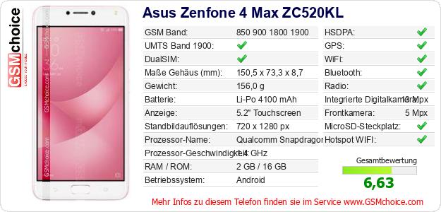 Asus Zenfone 4 Max ZC520KL technische Daten