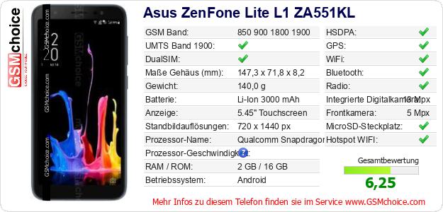 Asus ZenFone Lite L1 ZA551KL technische Daten