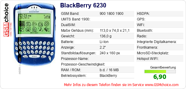 BlackBerry 6230 technische Daten