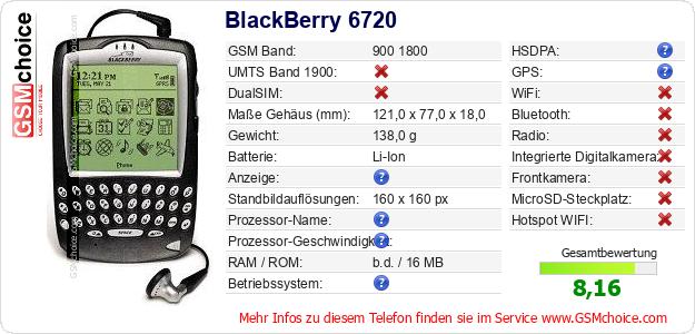 BlackBerry 6720 technische Daten