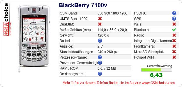 BlackBerry 7100v technische Daten