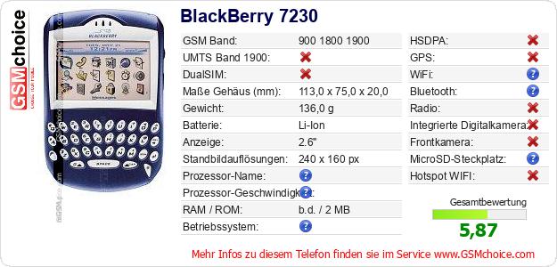 BlackBerry 7230 technische Daten