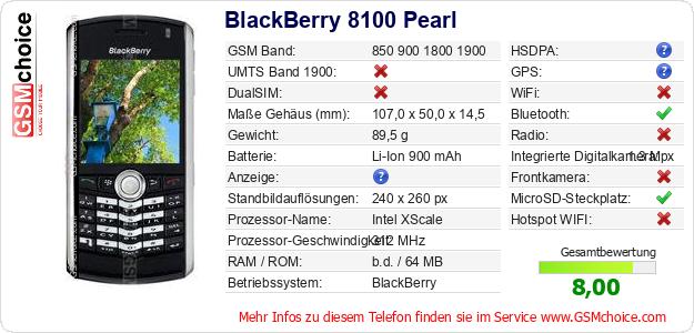 BlackBerry 8100 Pearl technische Daten
