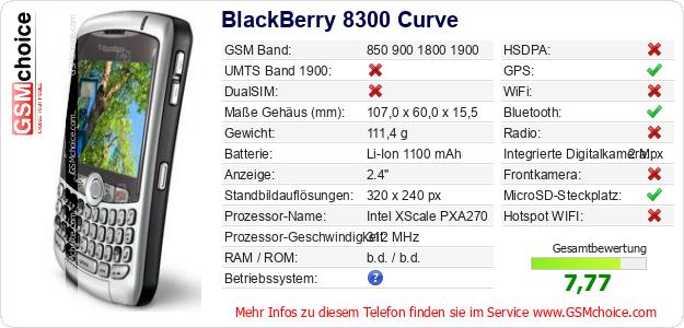 BlackBerry 8300 Curve technische Daten