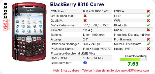BlackBerry 8310 Curve technische Daten