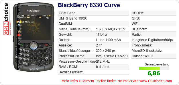 BlackBerry 8330 Curve technische Daten