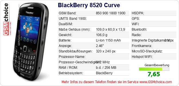 BlackBerry 8520 Curve technische Daten