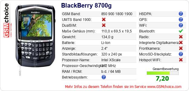 BlackBerry 8700g technische Daten