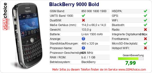 BlackBerry 9000 Bold technische Daten