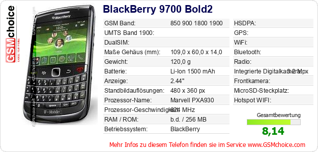 BlackBerry 9700 Bold2 technische Daten