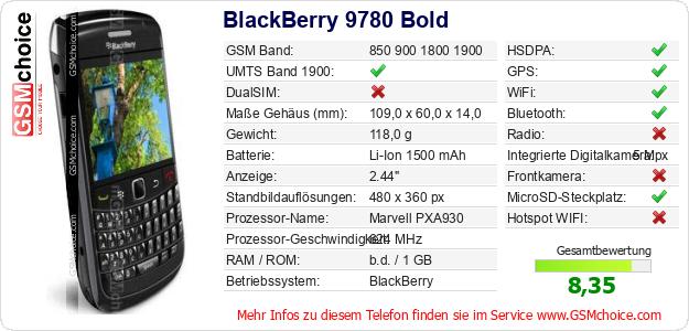 BlackBerry 9780 Bold technische Daten