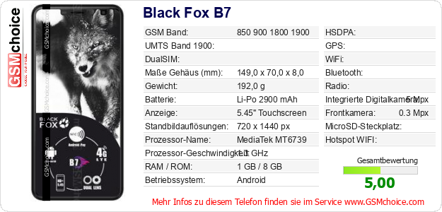 Black Fox B7 technische Daten