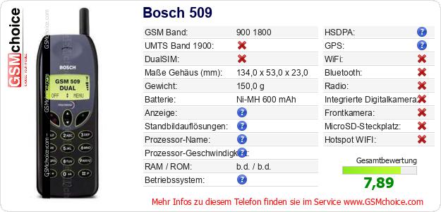 Bosch 509 technische Daten