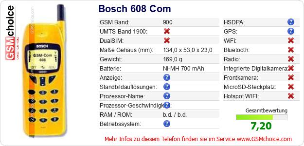 Bosch 608 Com technische Daten