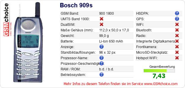 Bosch 909s technische Daten