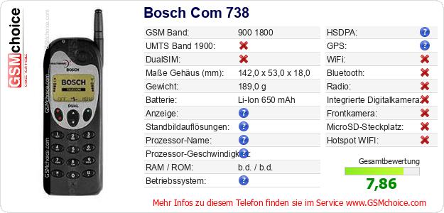 Bosch Com 738 technische Daten