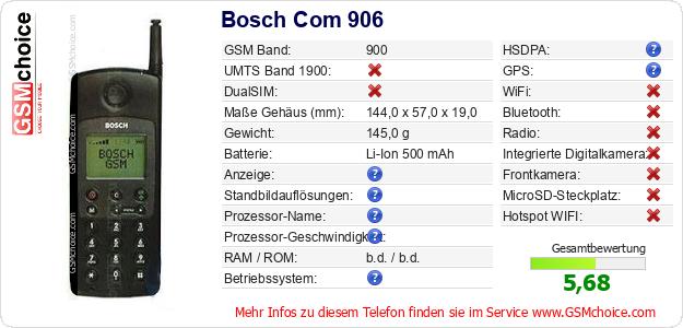 Bosch Com 906 technische Daten
