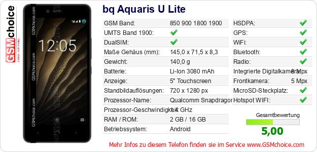 bq Aquaris U Lite technische Daten
