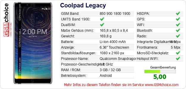 Coolpad Legacy technische Daten