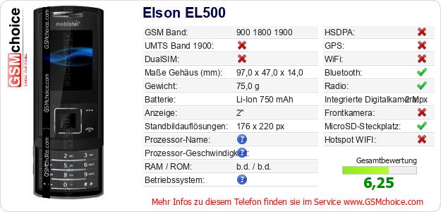 Elson EL500 technische Daten