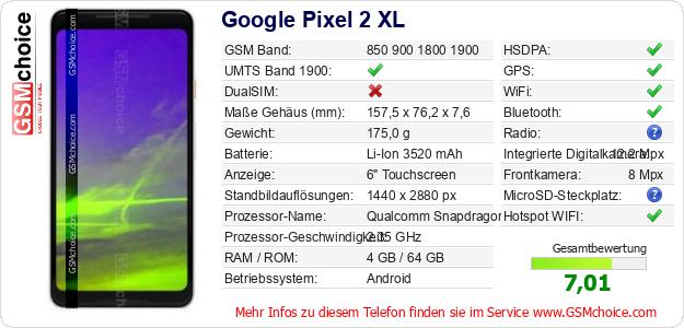 Google Pixel 2 XL technische Daten