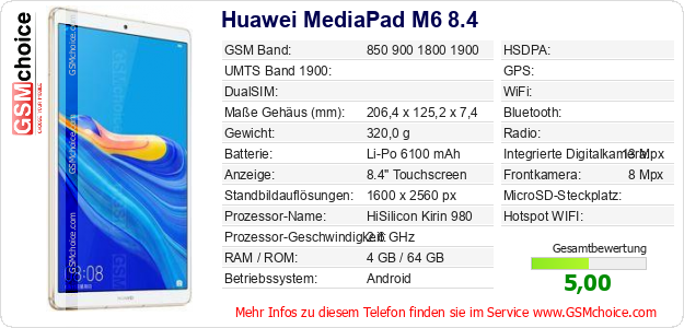 Huawei MediaPad M6 8.4 technische Daten