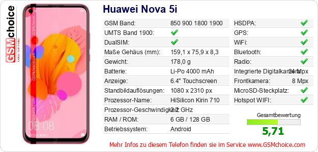 Huawei Nova 5i technische Daten