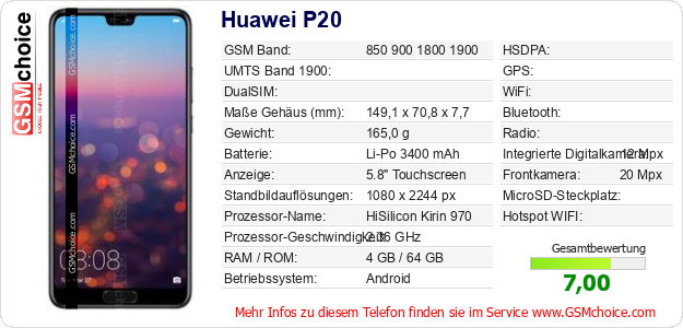 Huawei P20 technische Daten
