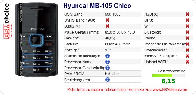 Hyundai MB-105 Chico technische Daten