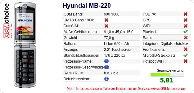 Hyundai MB-220 technische Daten