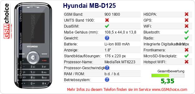 Hyundai MB-D125 technische Daten