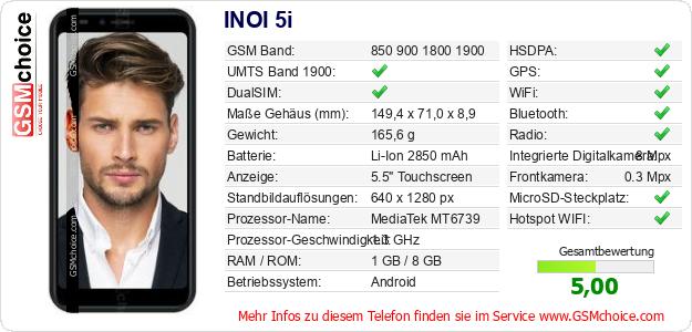 INOI 5i technische Daten