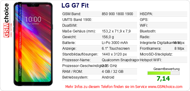 LG G7 Fit technische Daten