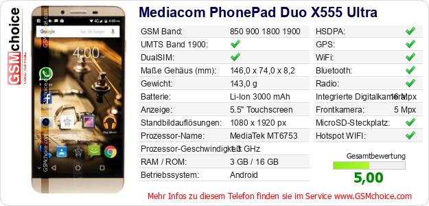 Mediacom PhonePad Duo X555 Ultra technische Daten