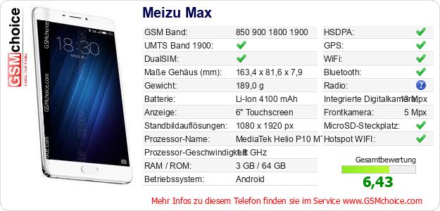 Meizu Max technische Daten