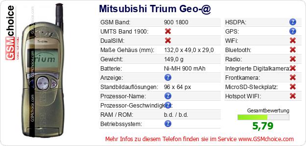 Mitsubishi Trium Geo-@ technische Daten