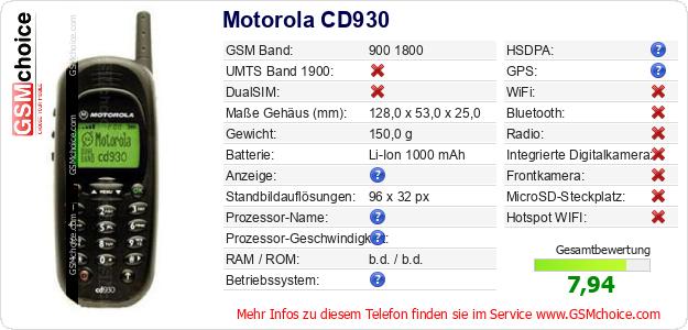 Motorola CD930 technische Daten