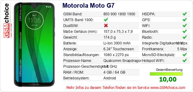 Motorola Moto G7 technische Daten