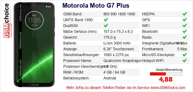 Motorola Moto G7 Plus technische Daten