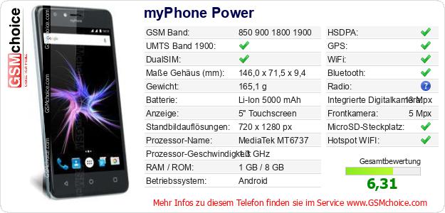 myPhone Power technische Daten