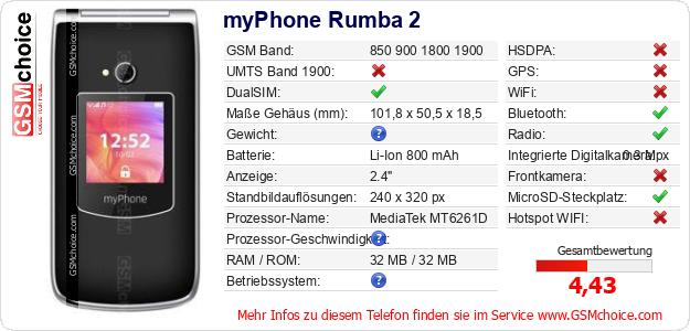 myPhone Rumba 2 technische Daten